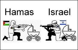 The shocking truth about Hamas.